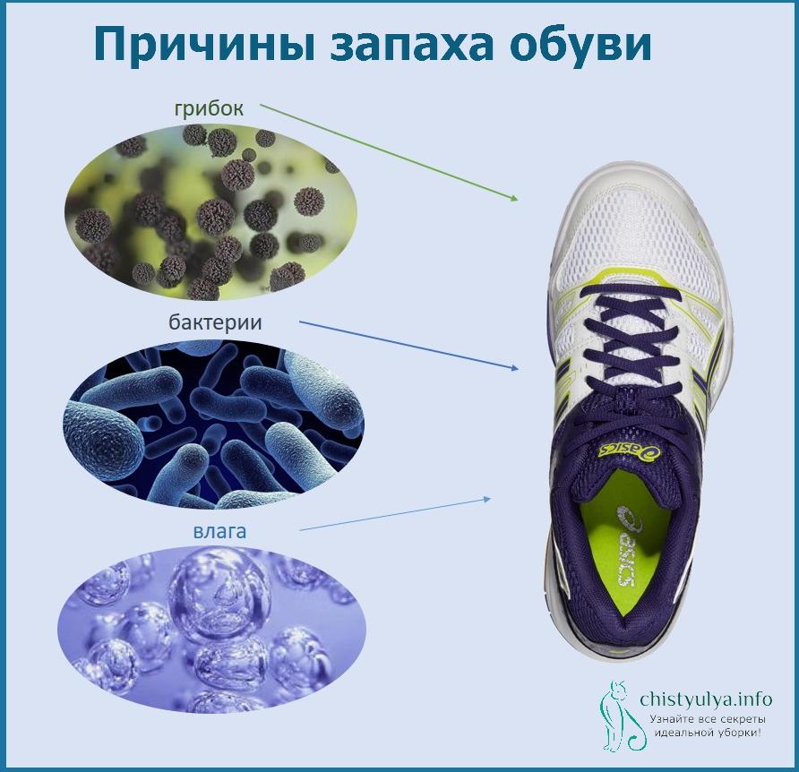 почему плохо пахнет обувь