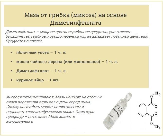 рецепт домашней мази от грибка микоза ногтей