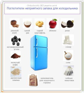 таблица поглотители запаха для холодильника