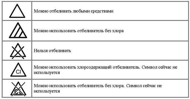 таблица отбеливания вещей