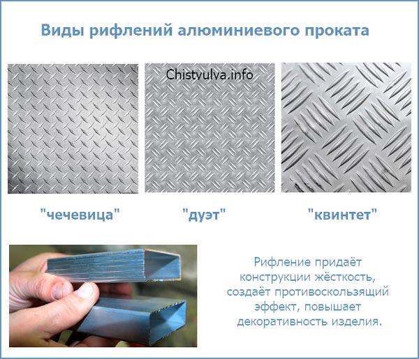 типы рифлений алюминиевого проката