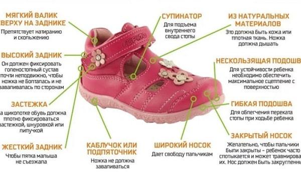 Читайте! Что делать чтобы ноги не потели и не воняли в обуви: мази, спреи, дезодоранты, кремы. Народные рецепты от запаха ног и многое другое на сайте Сhistyulya.info!